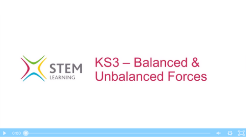 Remote lesson - balanced and unbalanced forces - key stage 3