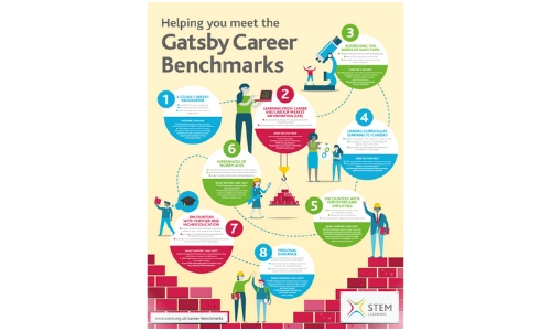 Helping you meet the Gatsby Career Benchmarks