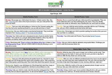 Robin Hood MAT Learning Projects
