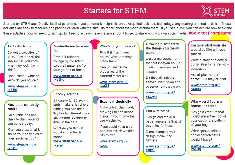 Starters for STEM activity