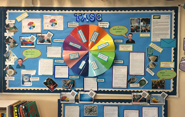 Image result for classroom displays