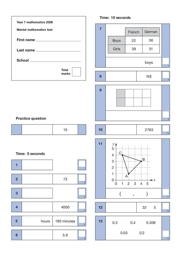 Mathematics Quality and Assessment Tests: Year 7 Progress Tests | STEM
