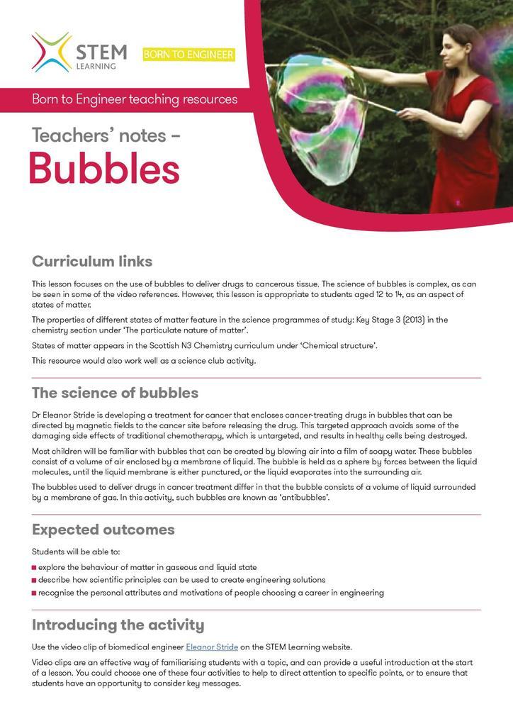 Antibubbles | STEM