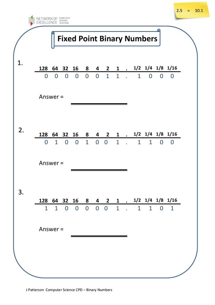 Data representation and Binary Numbers | STEM