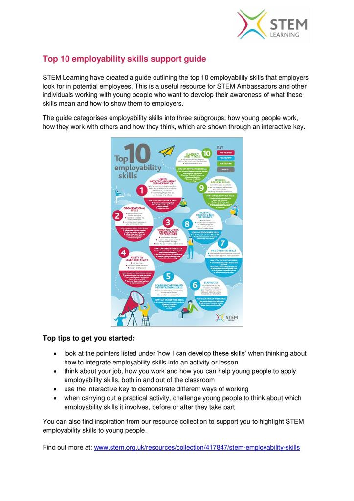 top ten employability skills