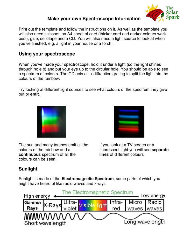 Make Your Own Spectrometer | STEM
