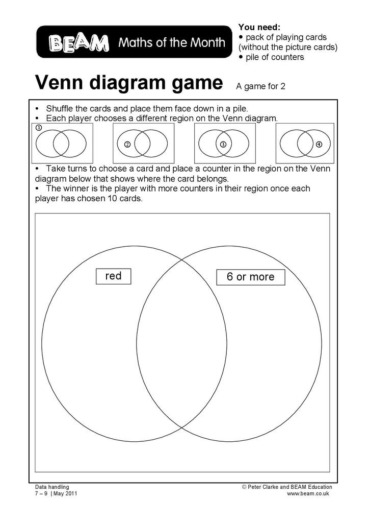 The Player Of Games Pdf