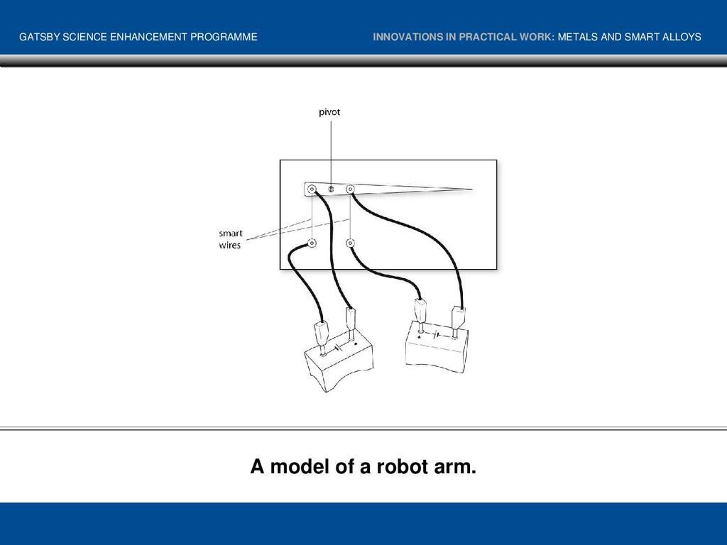 Alloy Art Led Wiring Diagram - All Diagram Schematics