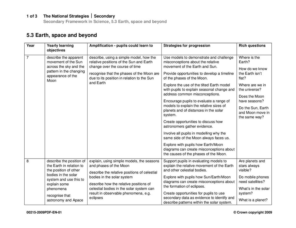 Strategies for Progression and Rich Questions   STEM