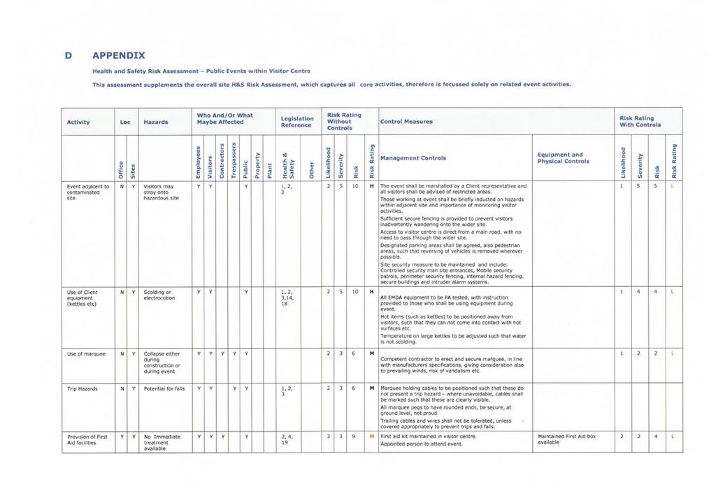 Risk Assessment Stem The process of examining the risks involved in a planned activity 2. risk assessment stem