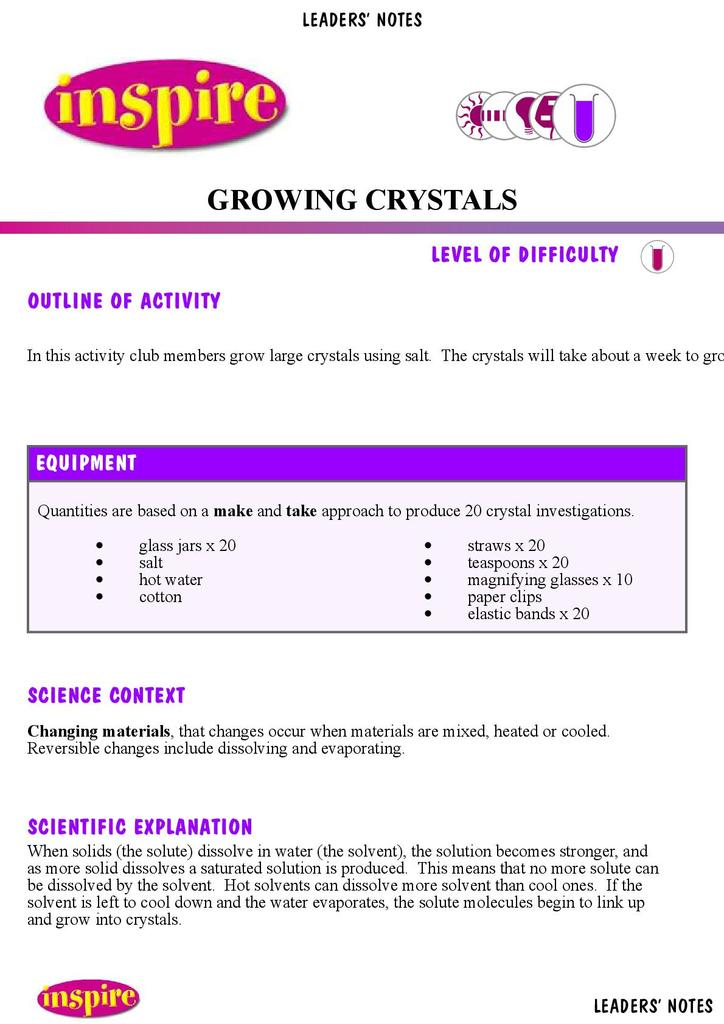 Growing Crystals | STEM