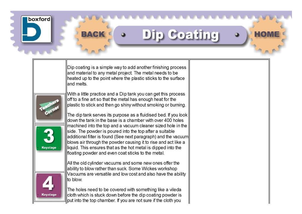 Dip Coating | STEM