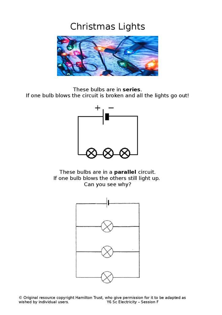 Electricity | STEM