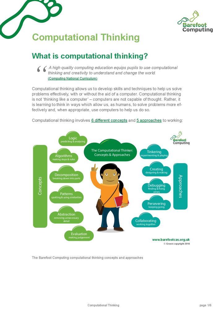 Computing Concept Cards | STEM
