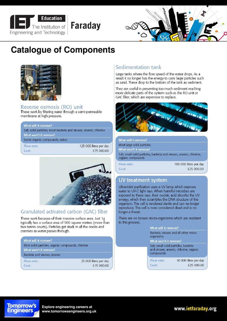 Tap Supply | STEM