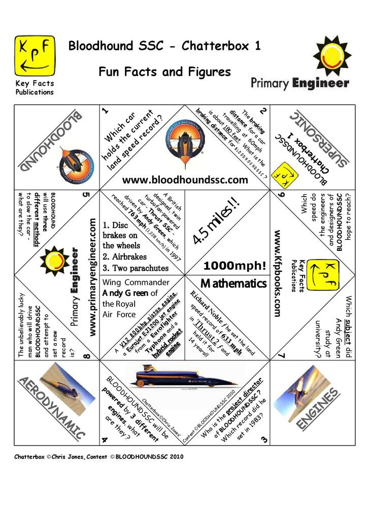 Chatterboxes | STEM