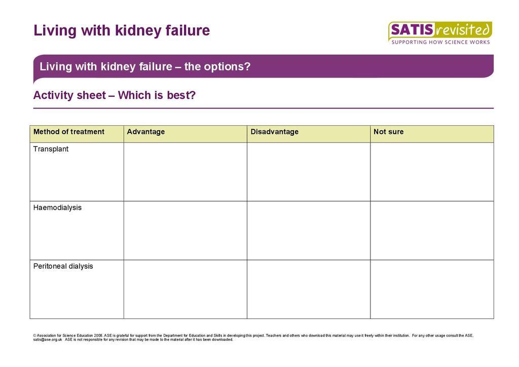 Kidney Failure | STEM