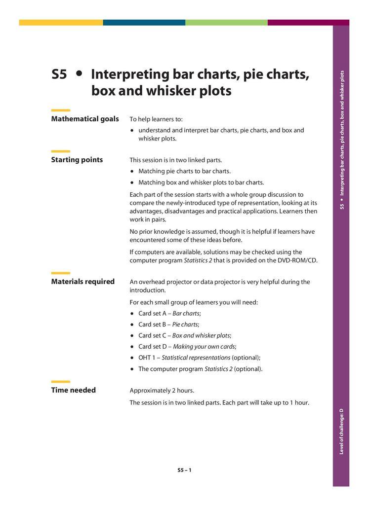 Interpreting Bar Charts Pie Charts Box And Whisker Plots S5 Stem