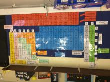 Large scale periodic table in Physics lab