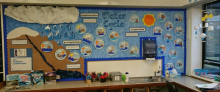 Water Cyle class display